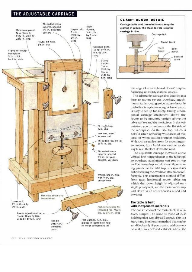 Приспособления для фрезера своими руками с чертежами